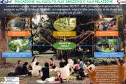"""""""Crescere E Apprendere A Contatto Con La Natura"""", Progetto A Cura Del Centro Per La Famiglia"""